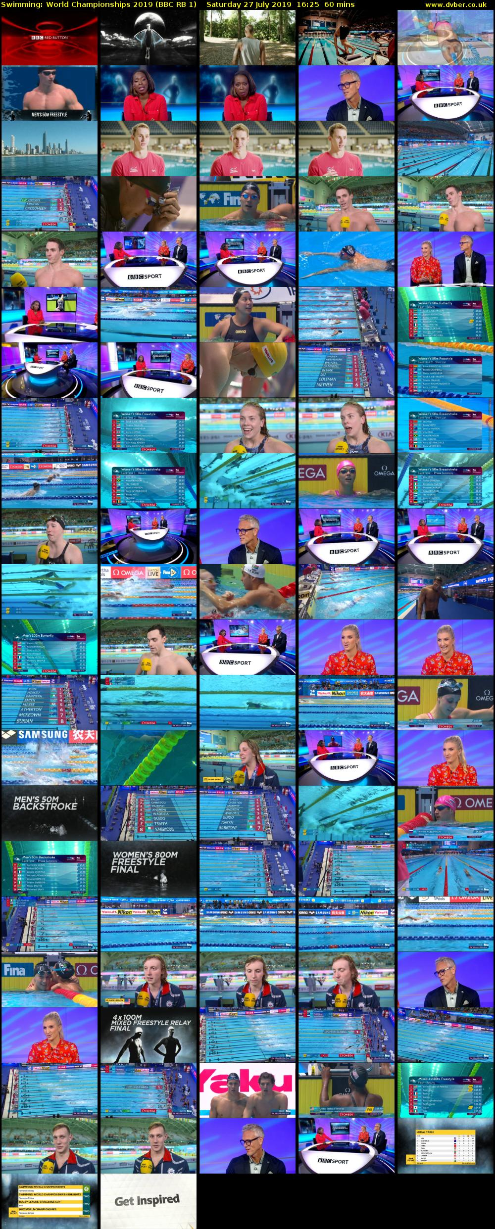 Swimming: World Championships 2019 (BBC RB 1) Saturday 27 July 2019 16:25 - 17:25